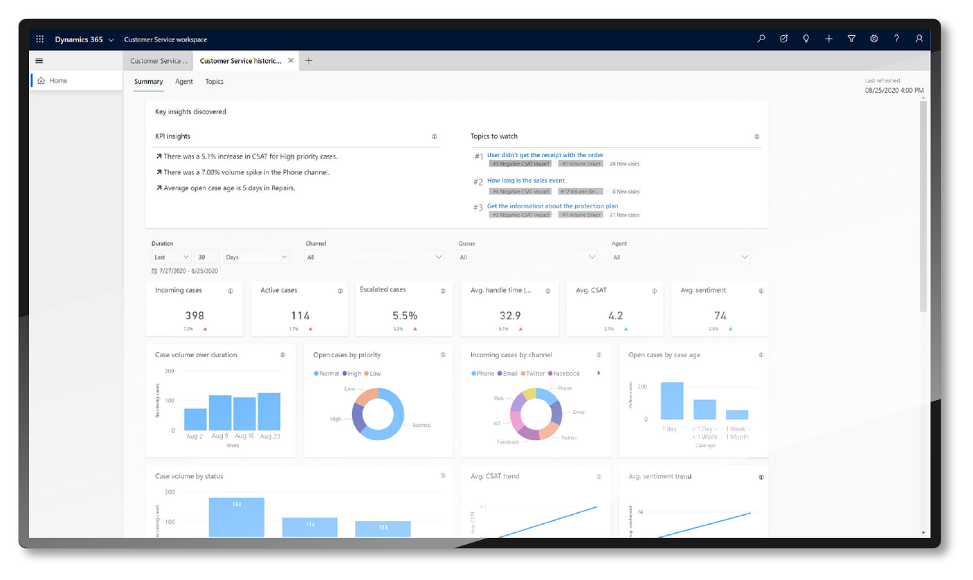 Optimize customer service with actionable insights